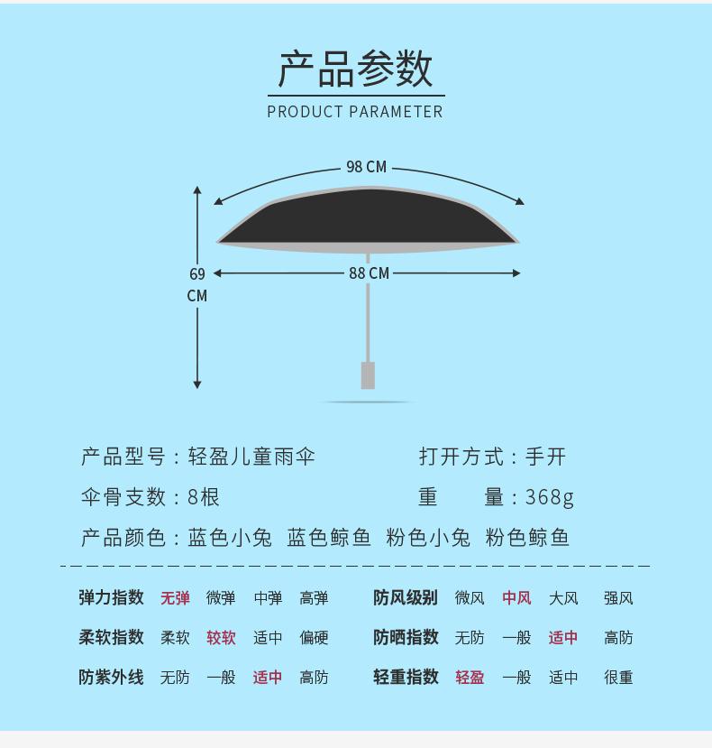 led灯光伞尺寸参数